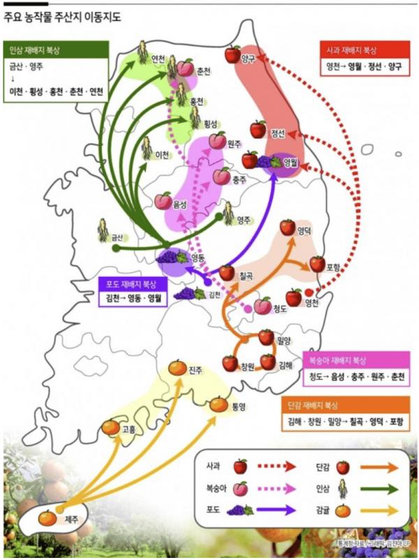 기후변화로 바뀐 과일, 인삼 등 농작물 지도